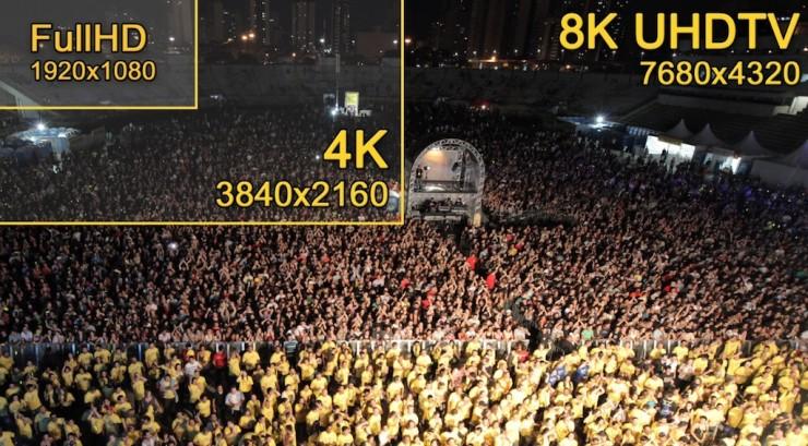 Tecnologia 8K comparativa