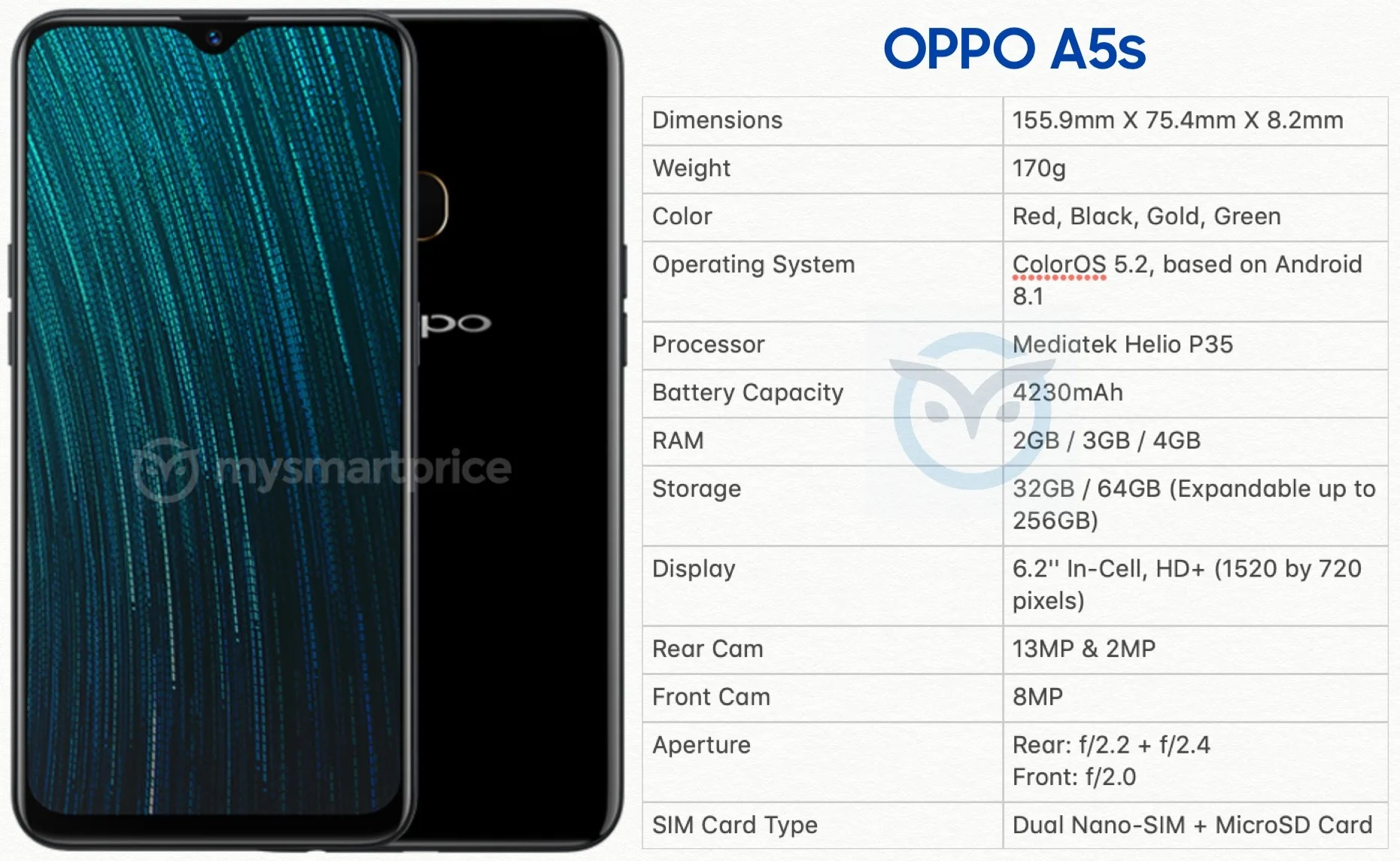 Oppo A5s specs